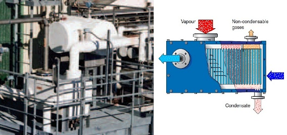 Compabloc Condenser Removes Organic Compounds